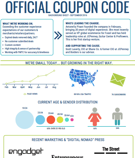 How to create an infographic for free online